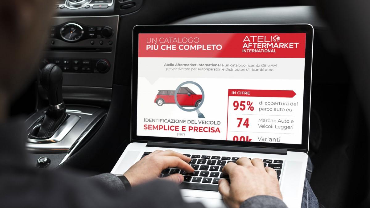 autronica-blog-atelio-aftermarket-international-infografica-catalogo