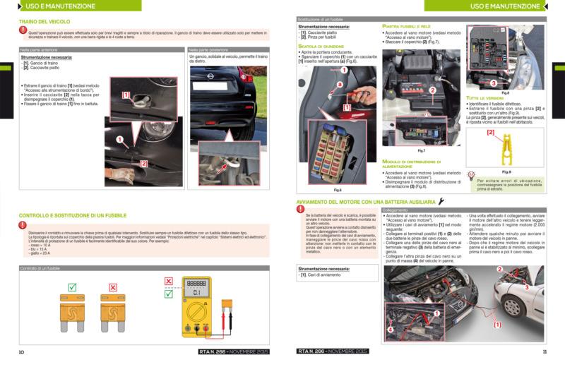autronica-prodotti-rivista-tecnica-automobile-esempio-uso-manutenzione