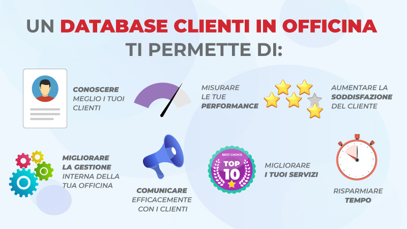 Database clienti in officina