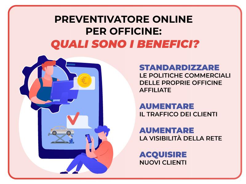 preventivatore online per officine